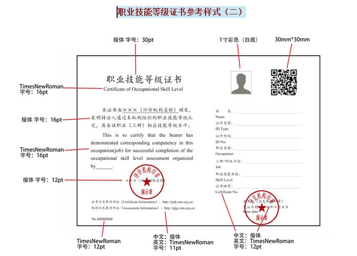 公共营养师,重庆公共营养师,公共营养师职业技能等级认定,2021年公共营养师